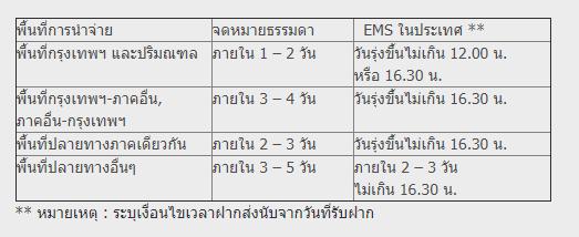 การแจกของ EMS กับ แบบธรรมดา